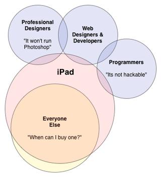 WhyPad